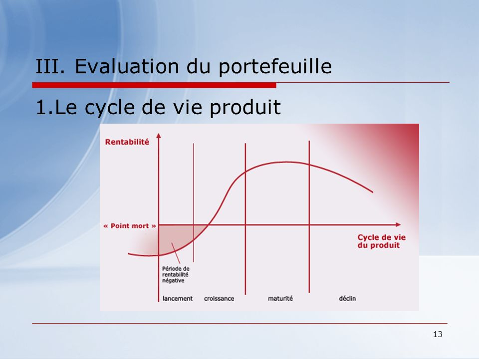 III. Evaluation du portefeuille