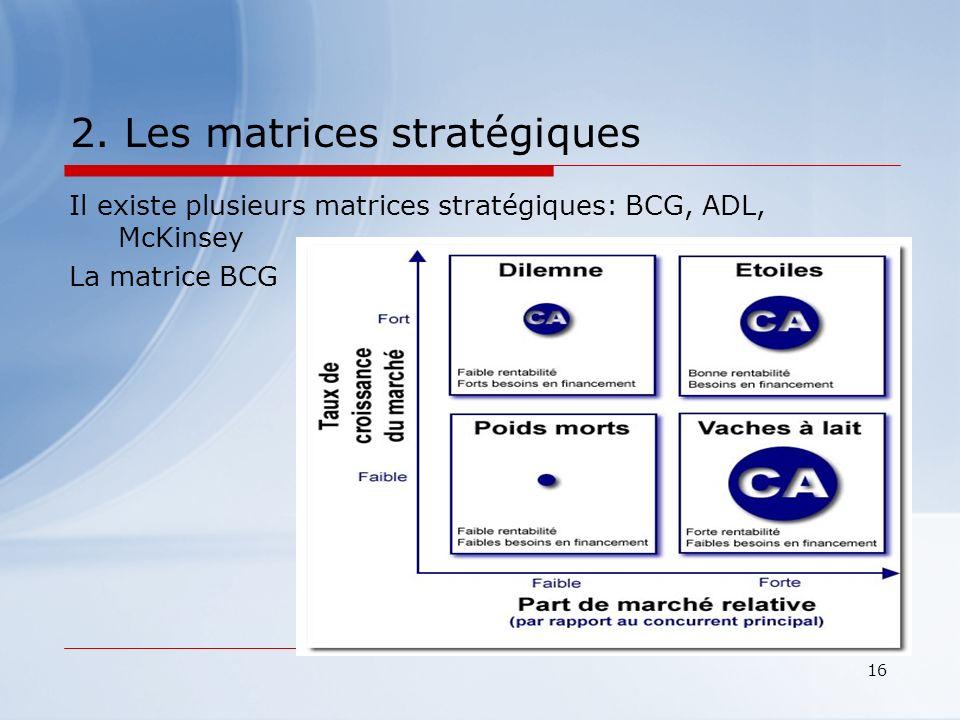 2. Les matrices stratégiques