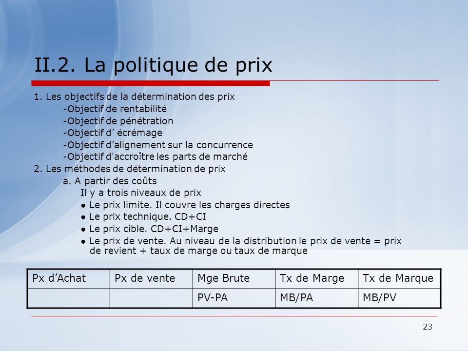 II.2. La politique de prix Px d'Achat Px de vente Mge Brute