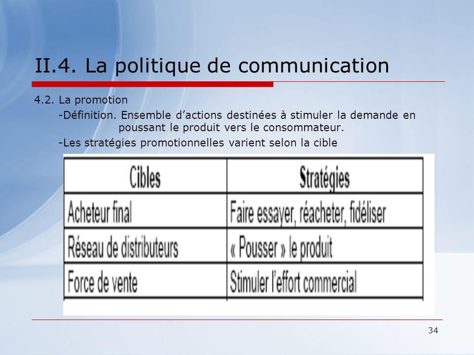 II.4. La politique de communication