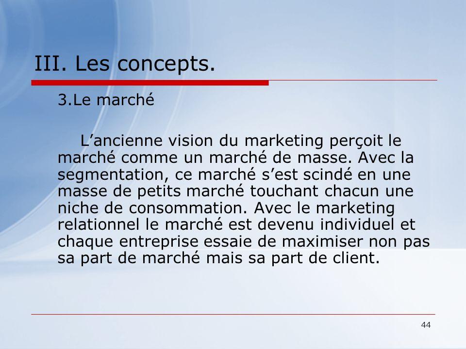 III. Les concepts. 3.Le marché.