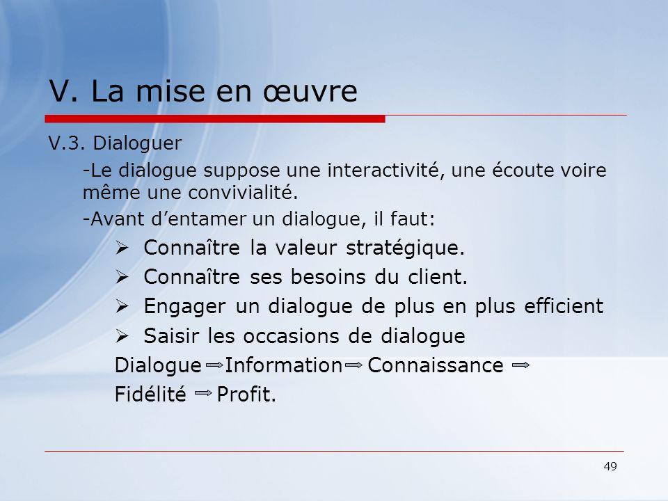 V. La mise en œuvre Connaître la valeur stratégique.