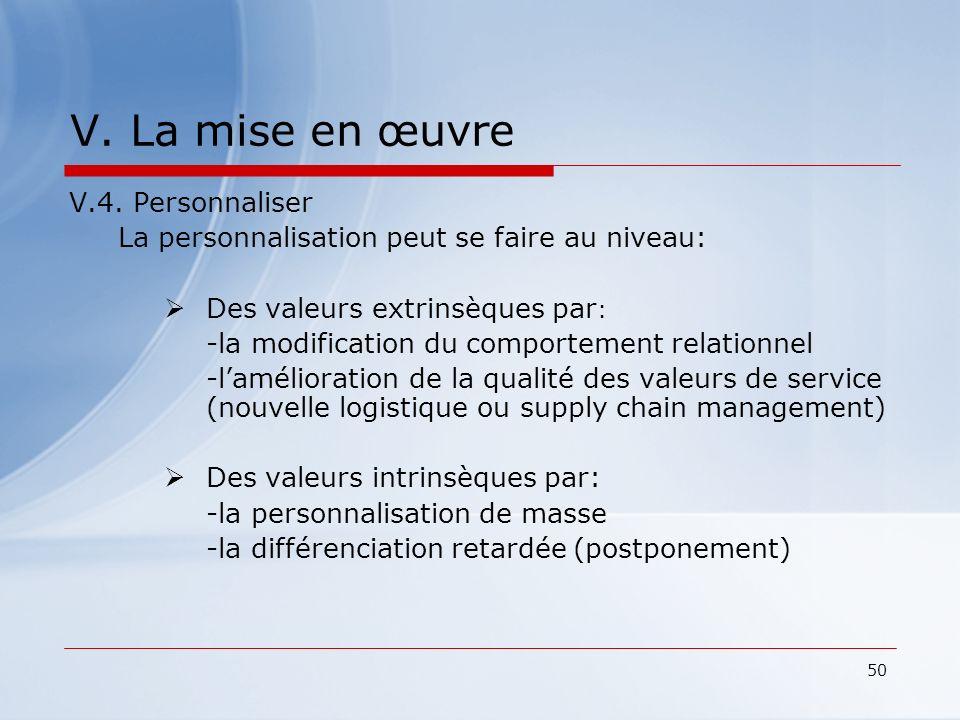 V. La mise en œuvre V.4. Personnaliser