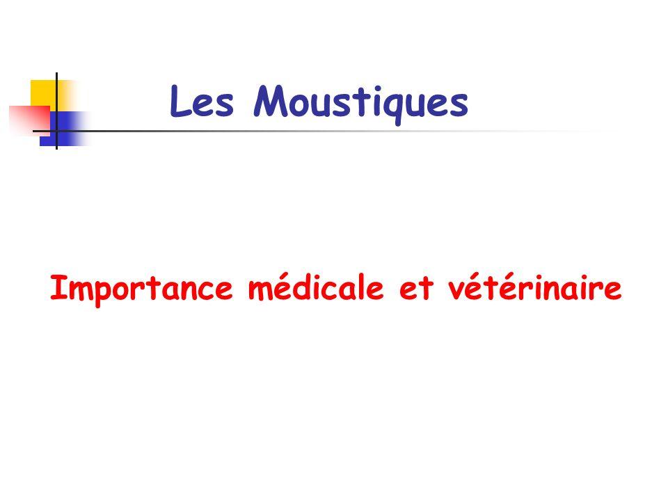 Importance médicale et vétérinaire