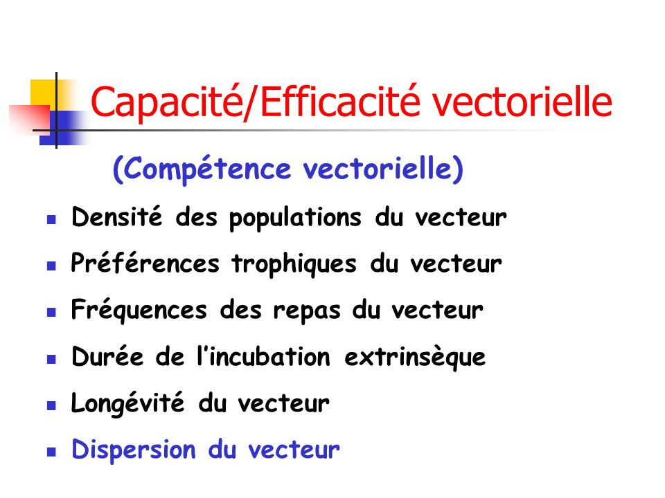 Capacité/Efficacité vectorielle