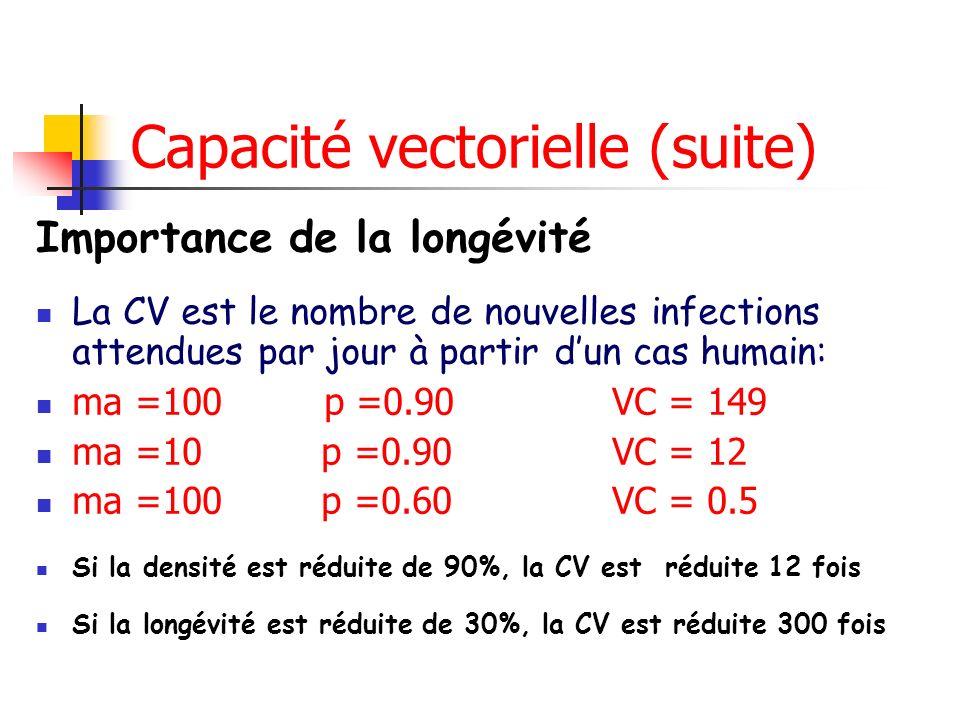Capacité vectorielle (suite)