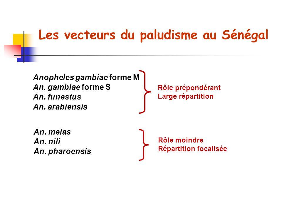 Les vecteurs du paludisme au Sénégal