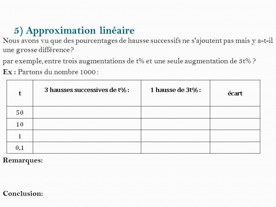 5) Approximation linéaire