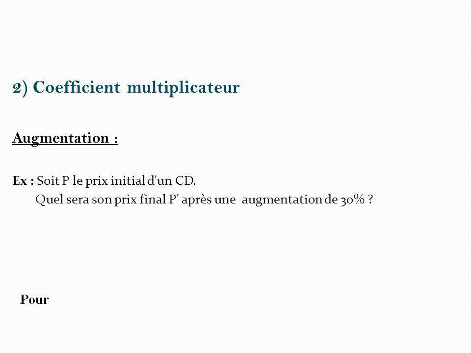 2) Coefficient multiplicateur