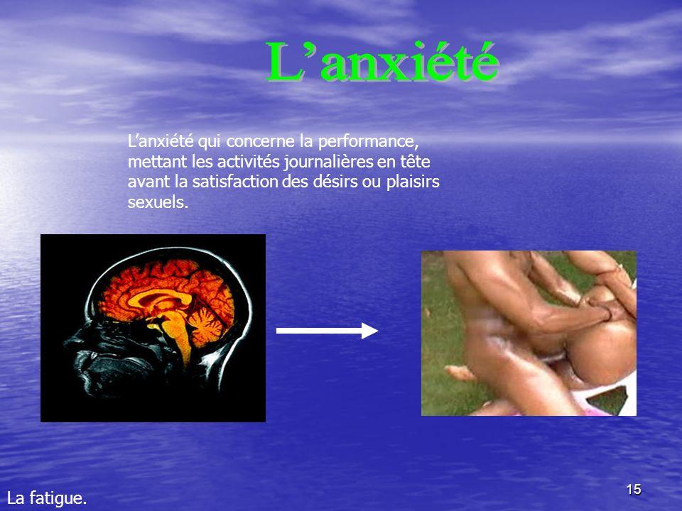 L'anxiété L'anxiété qui concerne la performance, mettant les activités journalières en tête avant la satisfaction des désirs ou plaisirs sexuels.