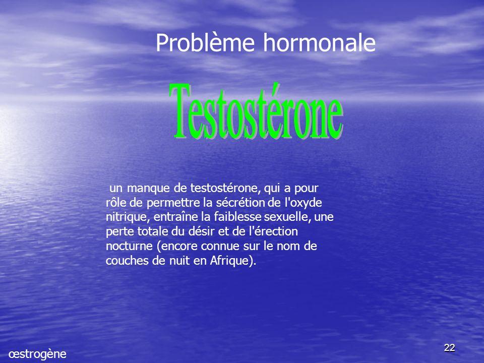 Problème hormonale Testostérone