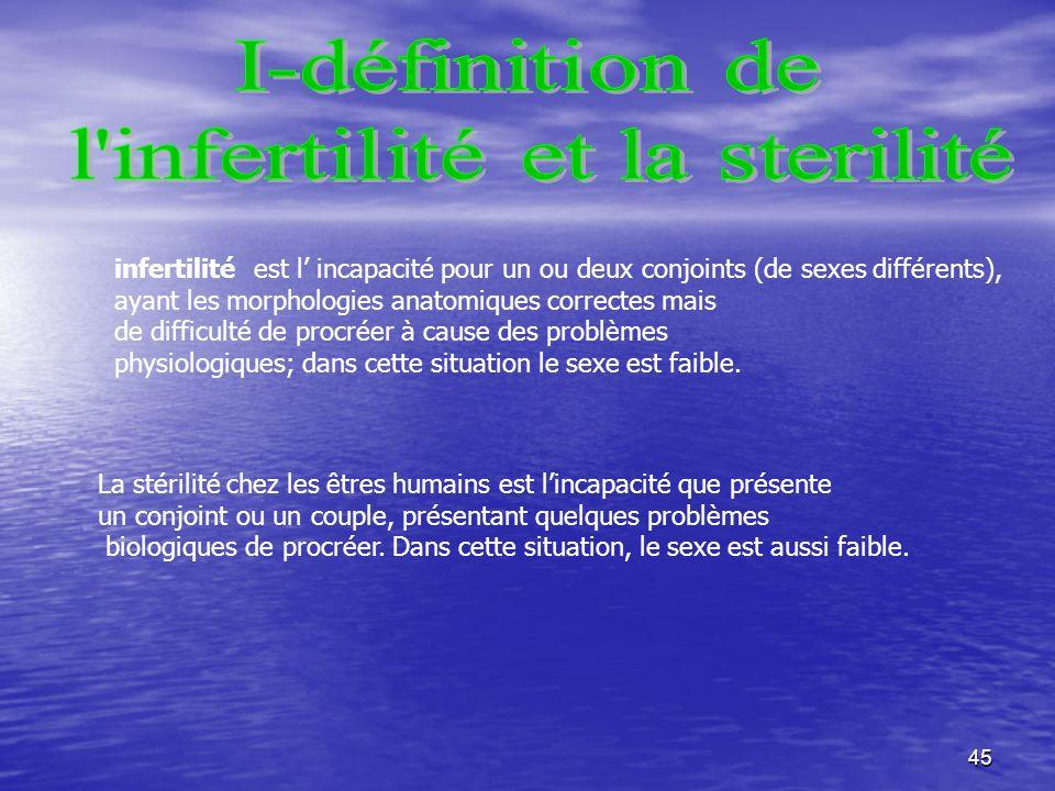 l infertilité et la sterilité