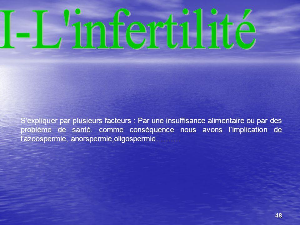 I-L infertilité
