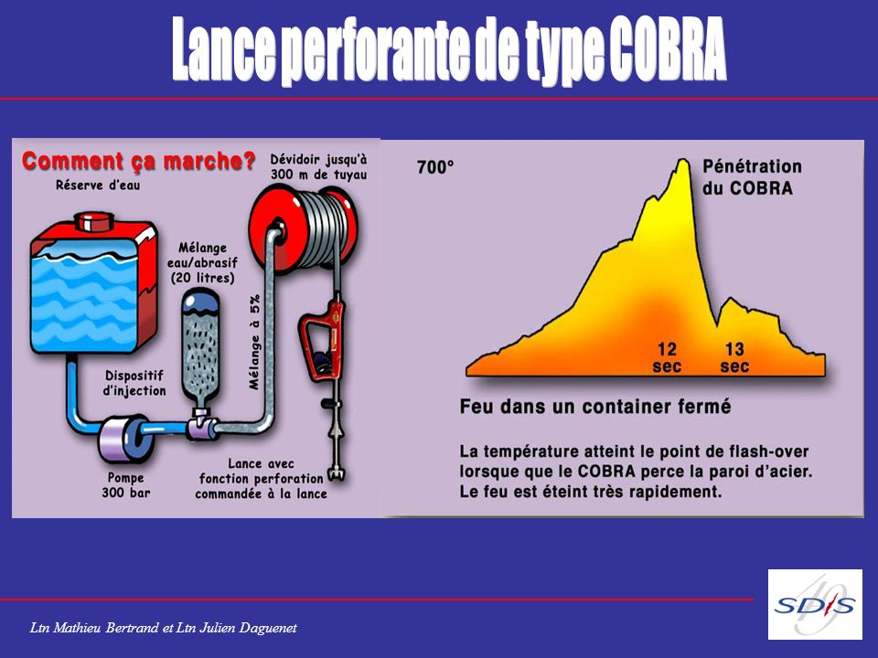 Lance perforante de type COBRA