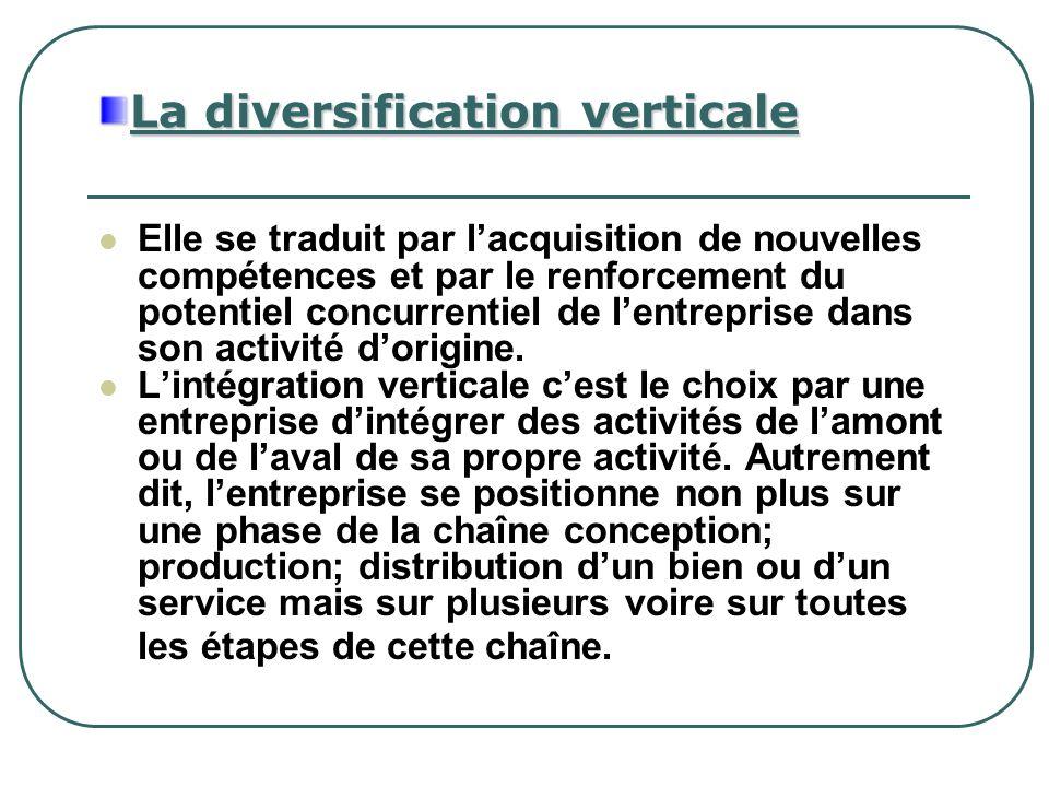 La diversification verticale