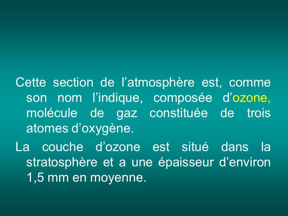 Cette section de l'atmosphère est, comme son nom l'indique, composée d'ozone, molécule de gaz constituée de trois atomes d'oxygène.