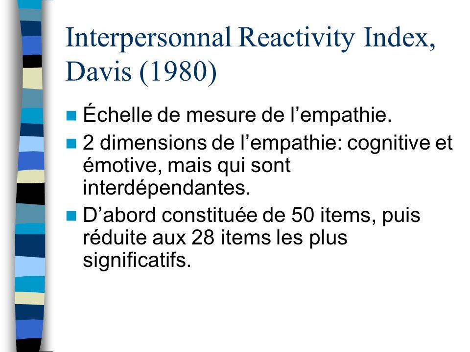 Interpersonnal Reactivity Index, Davis (1980)