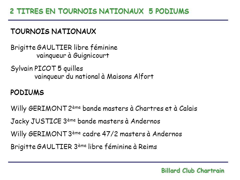 2 TITRES EN TOURNOIS NATIONAUX 5 PODIUMS