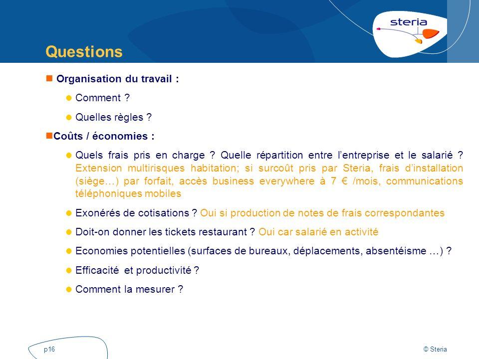 Questions Organisation du travail : Comment Quelles règles