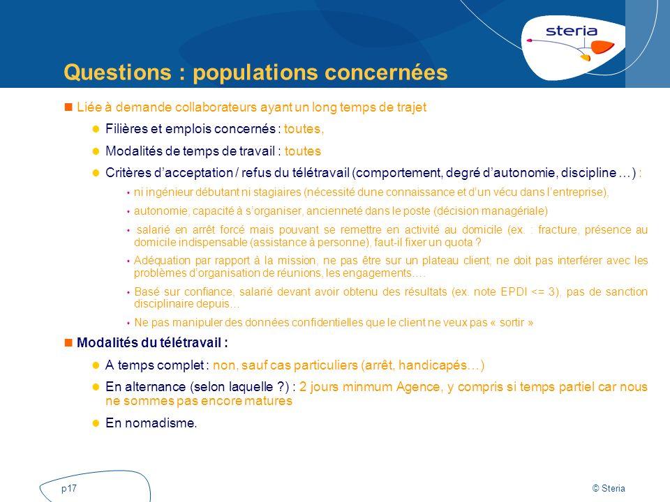 Questions : populations concernées