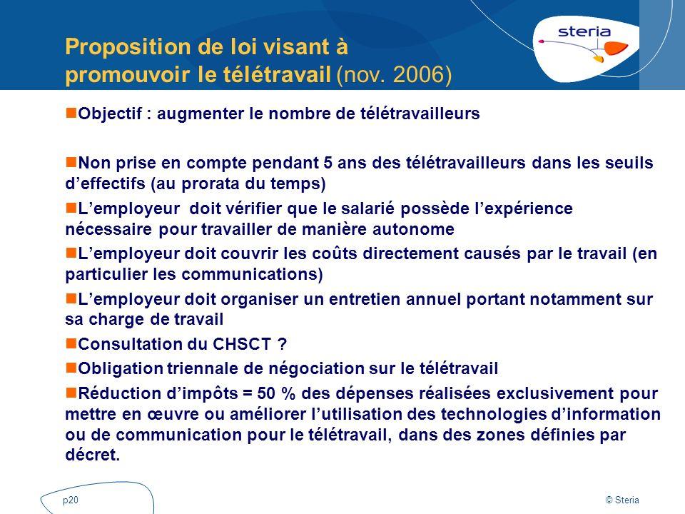 Proposition de loi visant à promouvoir le télétravail (nov. 2006)