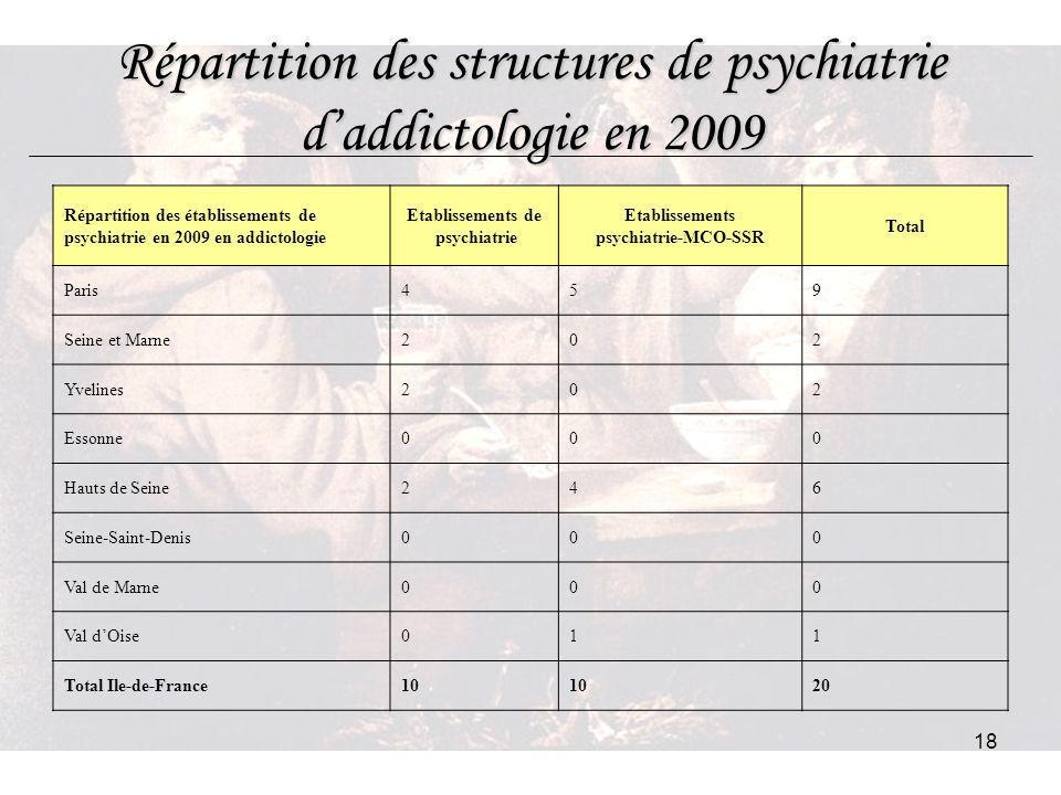 Répartition des structures de psychiatrie d'addictologie en 2009