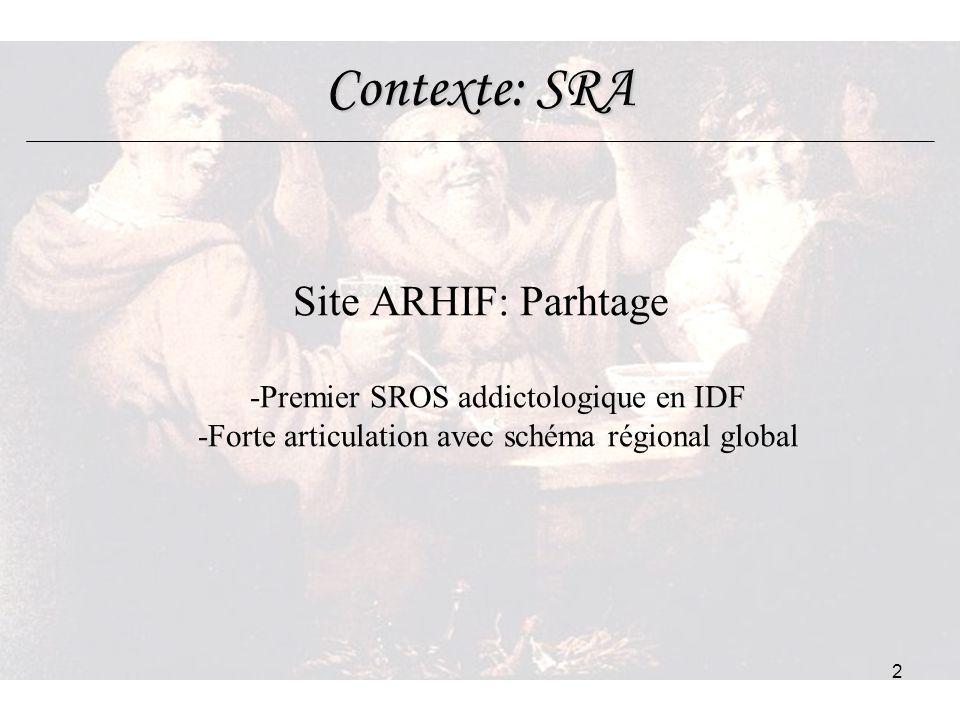 Contexte: SRASite ARHIF: Parhtage -Premier SROS addictologique en IDF -Forte articulation avec schéma régional global.
