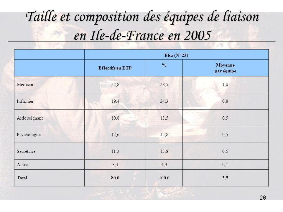 Taille et composition des équipes de liaison en Ile-de-France en 2005