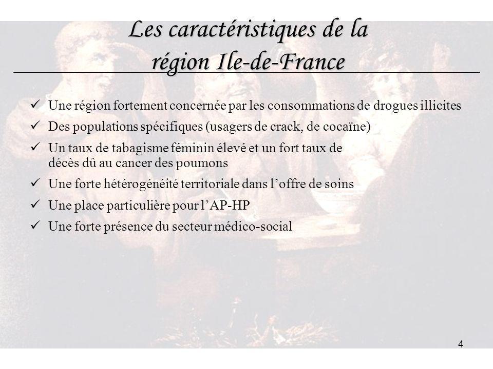 Les caractéristiques de la région Ile-de-France