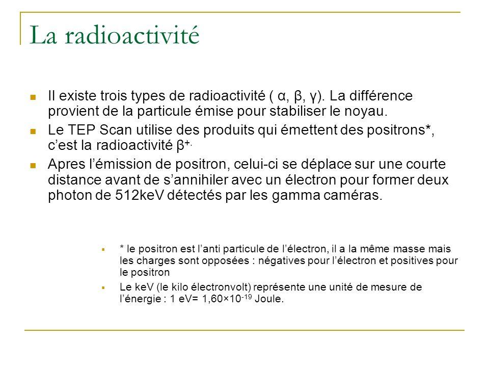 La radioactivité Il existe trois types de radioactivité ( α, β, γ). La différence provient de la particule émise pour stabiliser le noyau.
