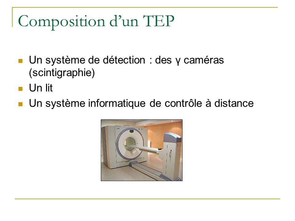 Composition d'un TEP Un système de détection : des γ caméras (scintigraphie) Un lit.