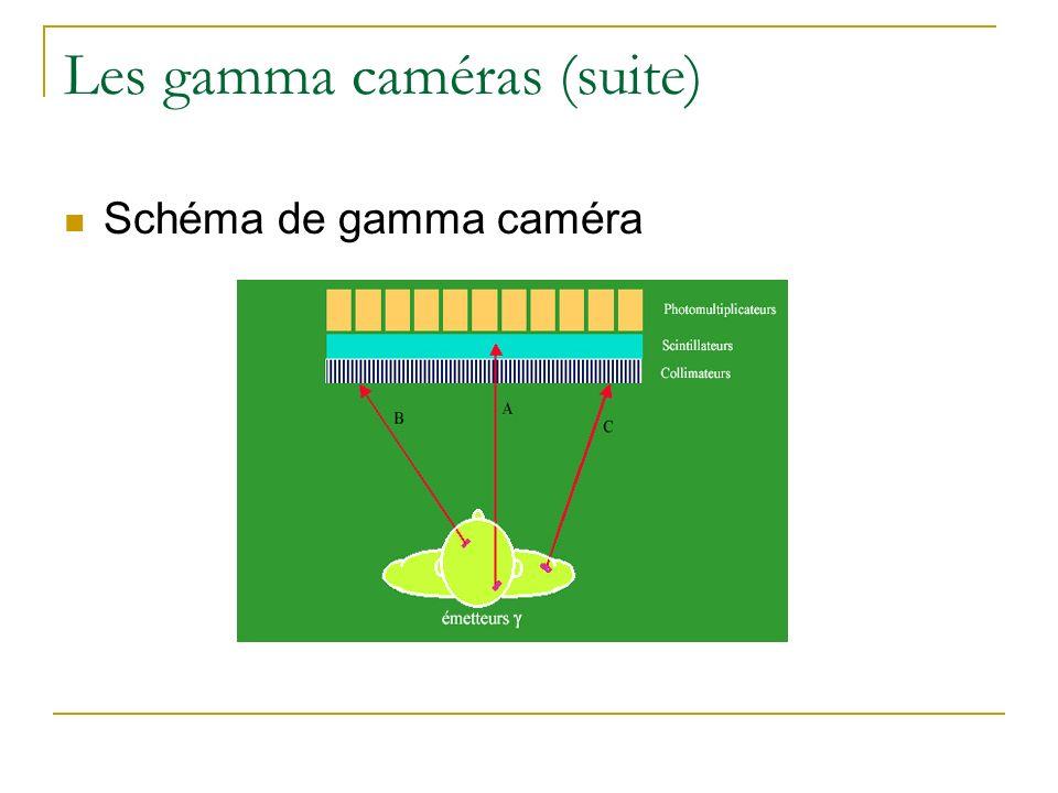 Les gamma caméras (suite)