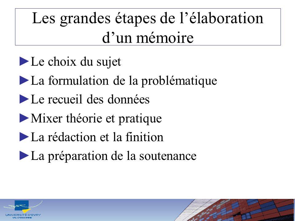 Les grandes étapes de l'élaboration d'un mémoire