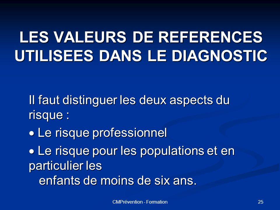 LES VALEURS DE REFERENCES UTILISEES DANS LE DIAGNOSTIC