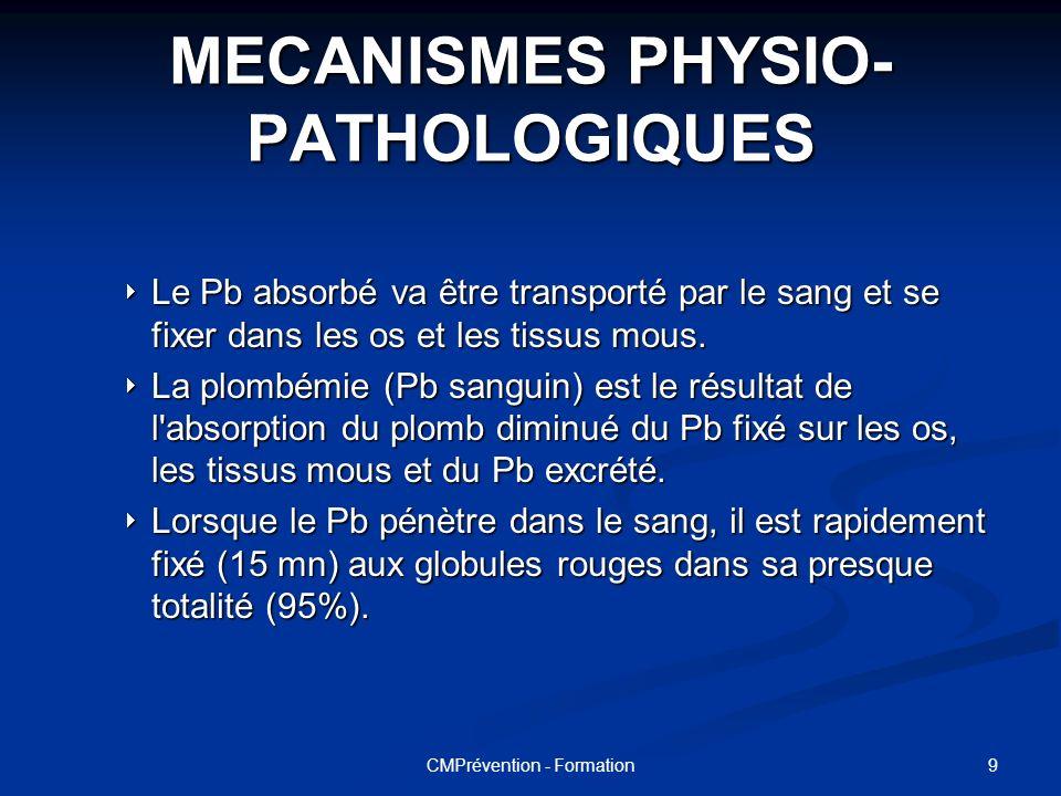 MECANISMES PHYSIO-PATHOLOGIQUES