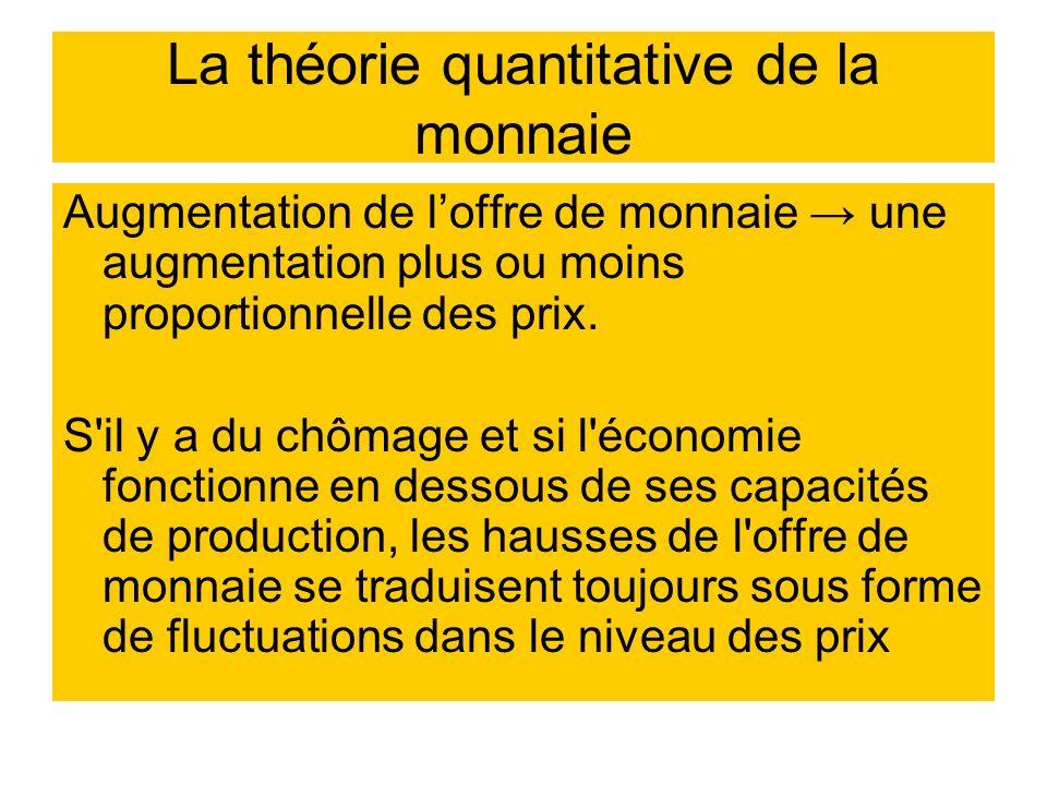 La théorie quantitative de la monnaie