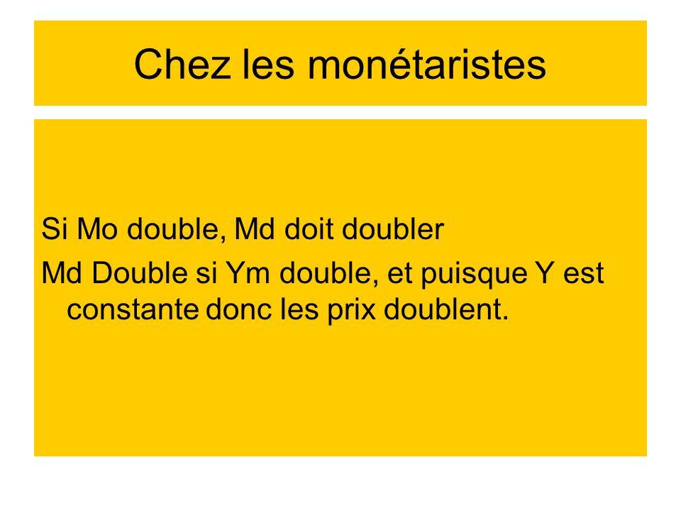 Chez les monétaristes Si Mo double, Md doit doubler