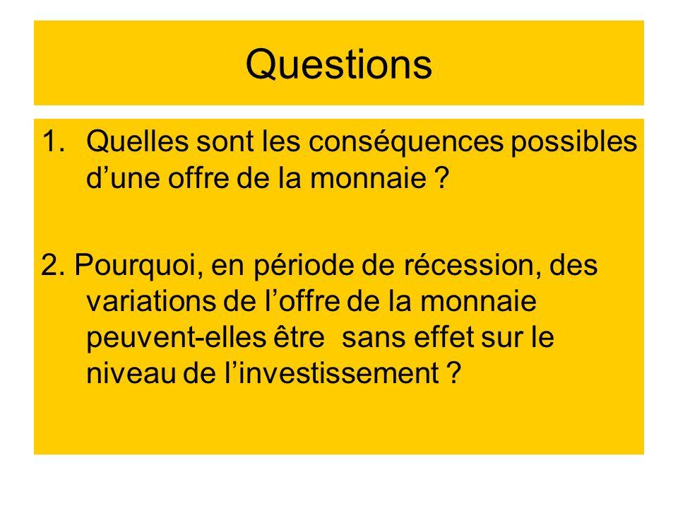 Questions Quelles sont les conséquences possibles d'une offre de la monnaie