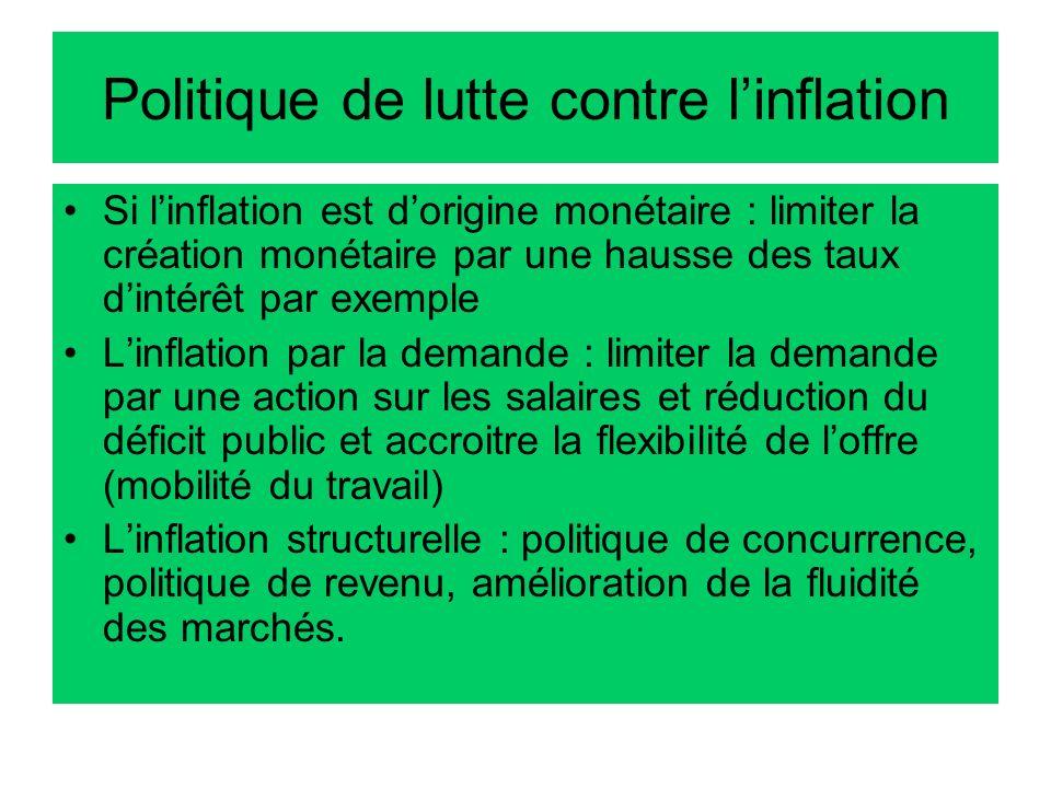 Politique de lutte contre l'inflation