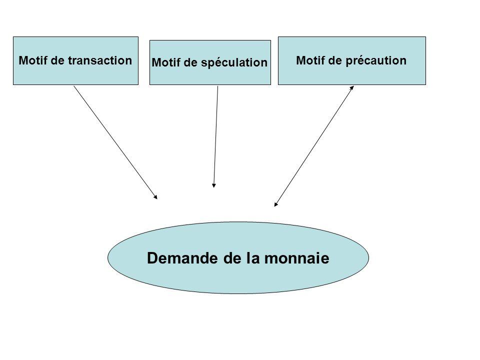 Demande de la monnaie Motif de transaction Motif de précaution
