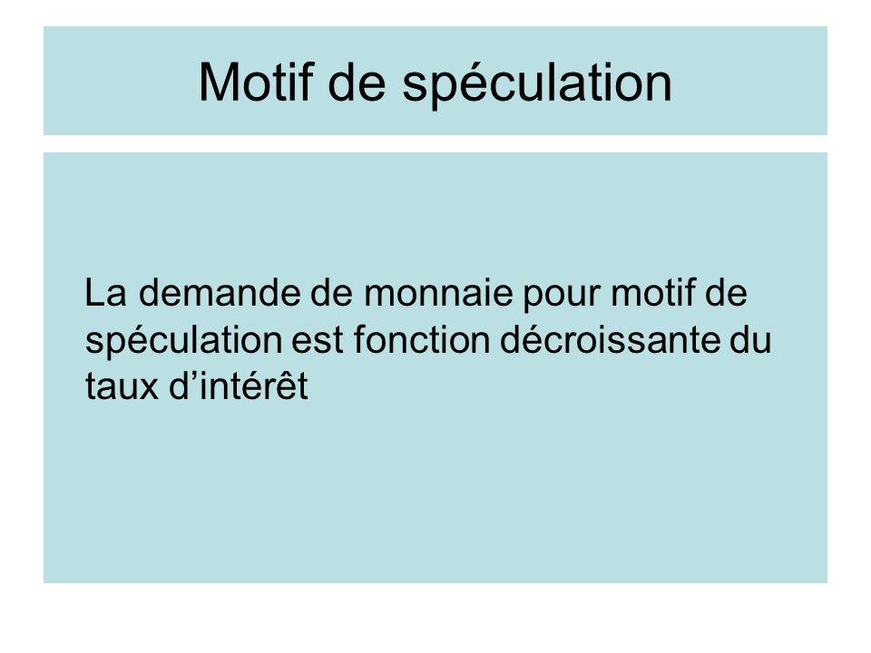 Motif de spéculation La demande de monnaie pour motif de spéculation est fonction décroissante du taux d'intérêt.