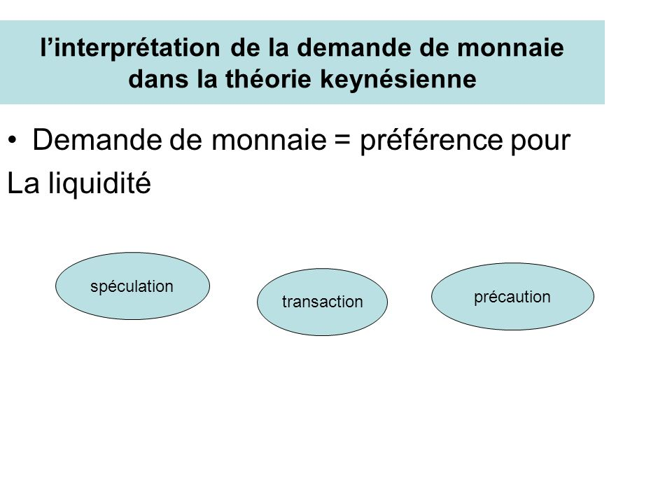 l'interprétation de la demande de monnaie dans la théorie keynésienne
