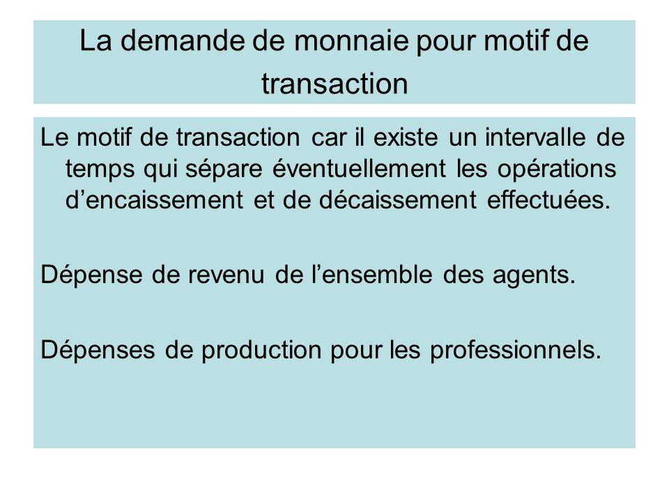 La demande de monnaie pour motif de transaction
