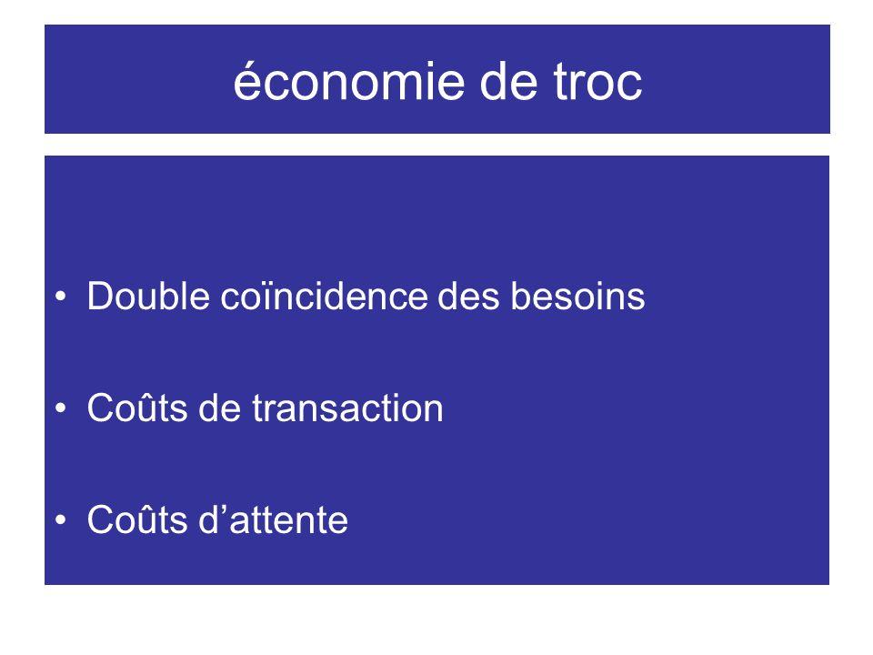 économie de troc Double coïncidence des besoins Coûts de transaction