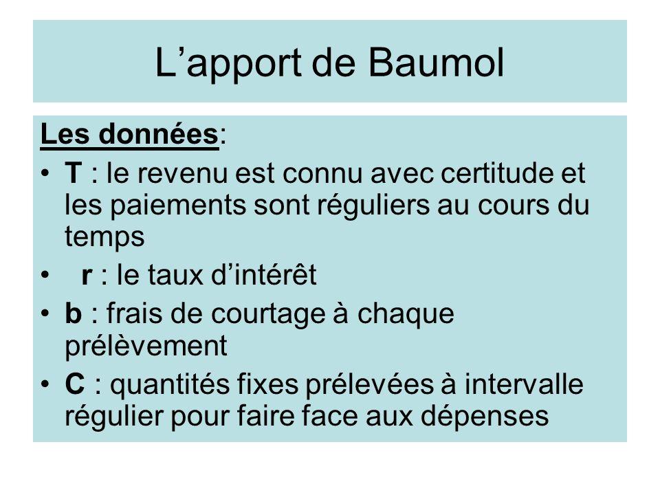 L'apport de Baumol Les données: