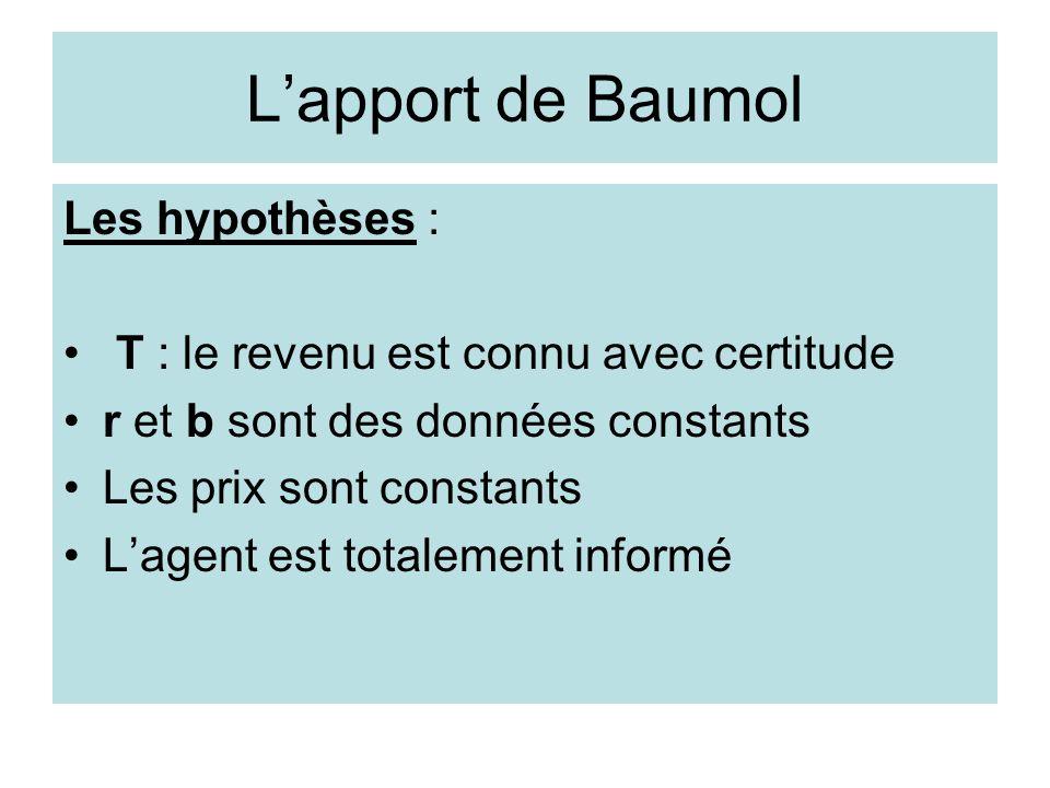 L'apport de Baumol Les hypothèses :