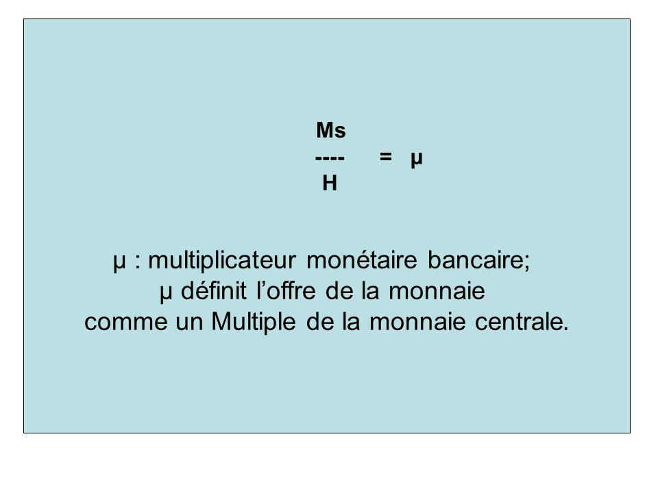 µ : multiplicateur monétaire bancaire; µ définit l'offre de la monnaie