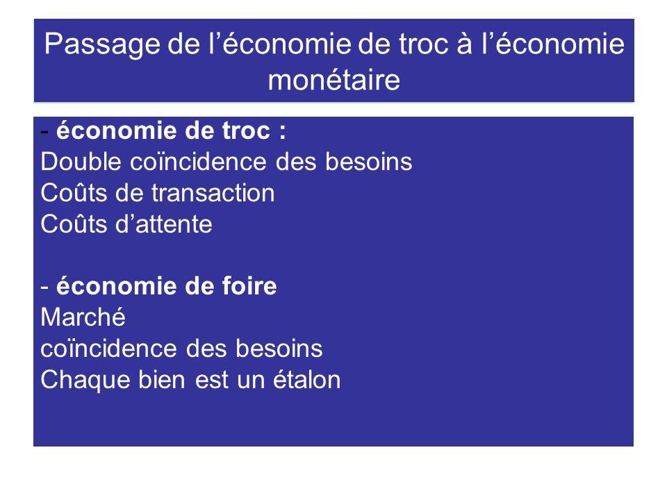 Passage de l'économie de troc à l'économie monétaire