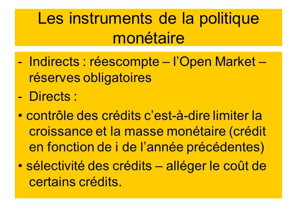 Les instruments de la politique monétaire