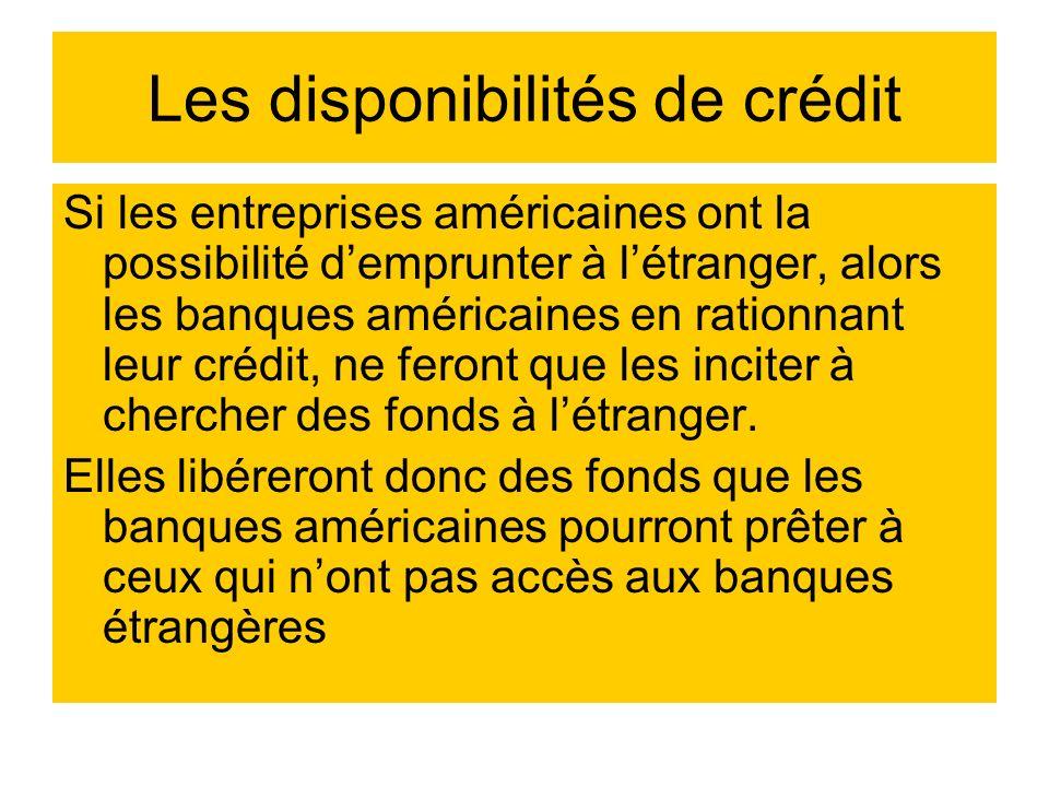 Les disponibilités de crédit